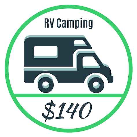 rv camping - oregon jamboree